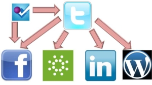 Know Your Social Network Hierarchy and Flow