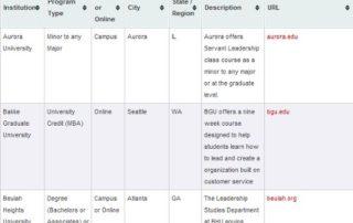 List of Servant Leadership Academic Programs