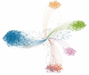 A LinkedIn Connections Map