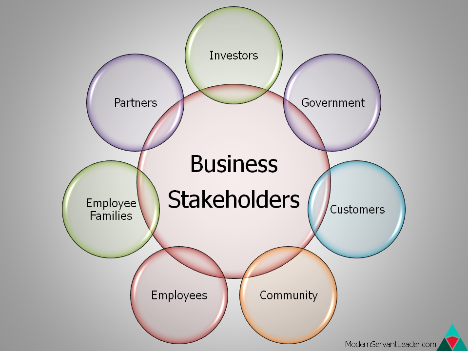 mcdonalds stakeholders Extracts from this document introduction who's interested in mcdonald's there are a various amount of stakeholders in mcdonald's they are employees, customers, government, shareholders, bankers, pressure groups, suppliers, trade unions and local communities.