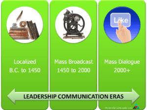 Leadership Communication Eras
