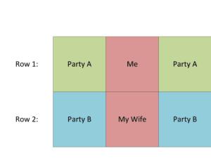Delta seats parties separately