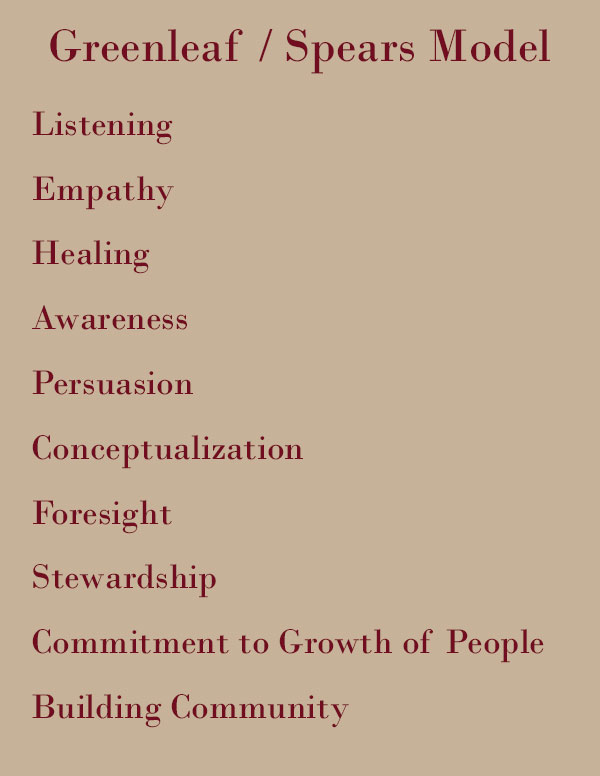 Robert Greenleaf / Larry Spears 10 Characteristics of Servant Leadership