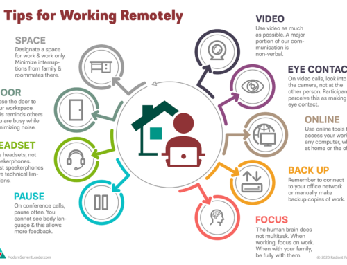 Top 9 Tips for Working Remotely